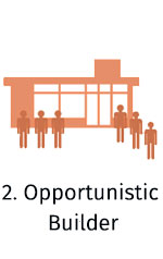 Opportunistic Builder